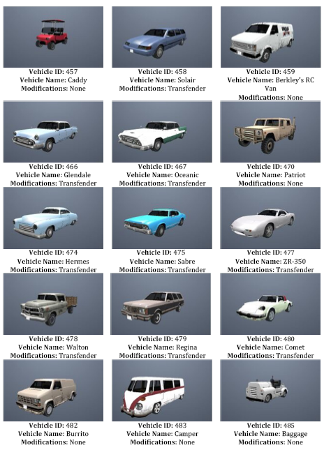 vehicle id
